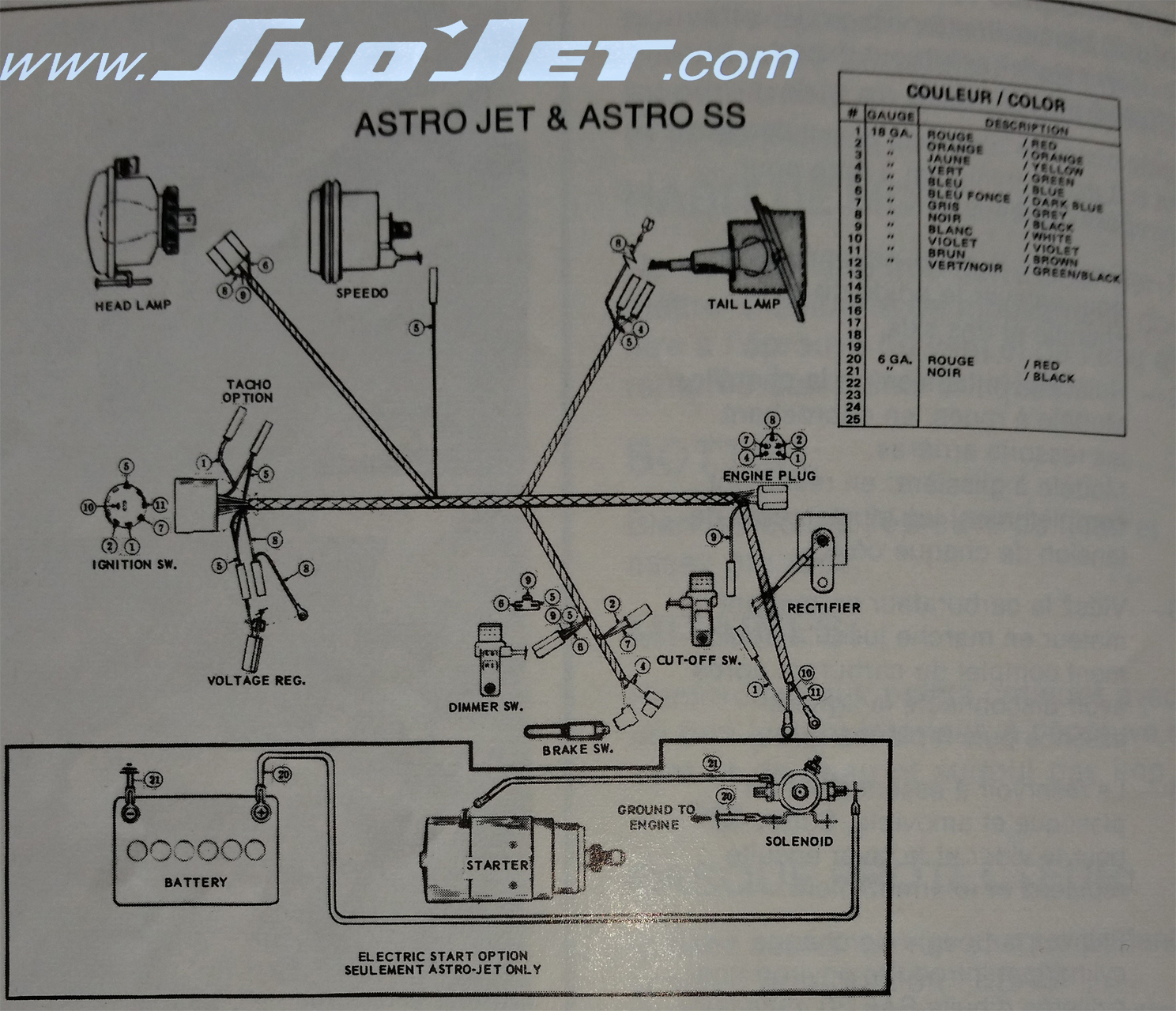 Arctic Cat Jet Ski Wiring Diagrams 1974 Astro And Ss