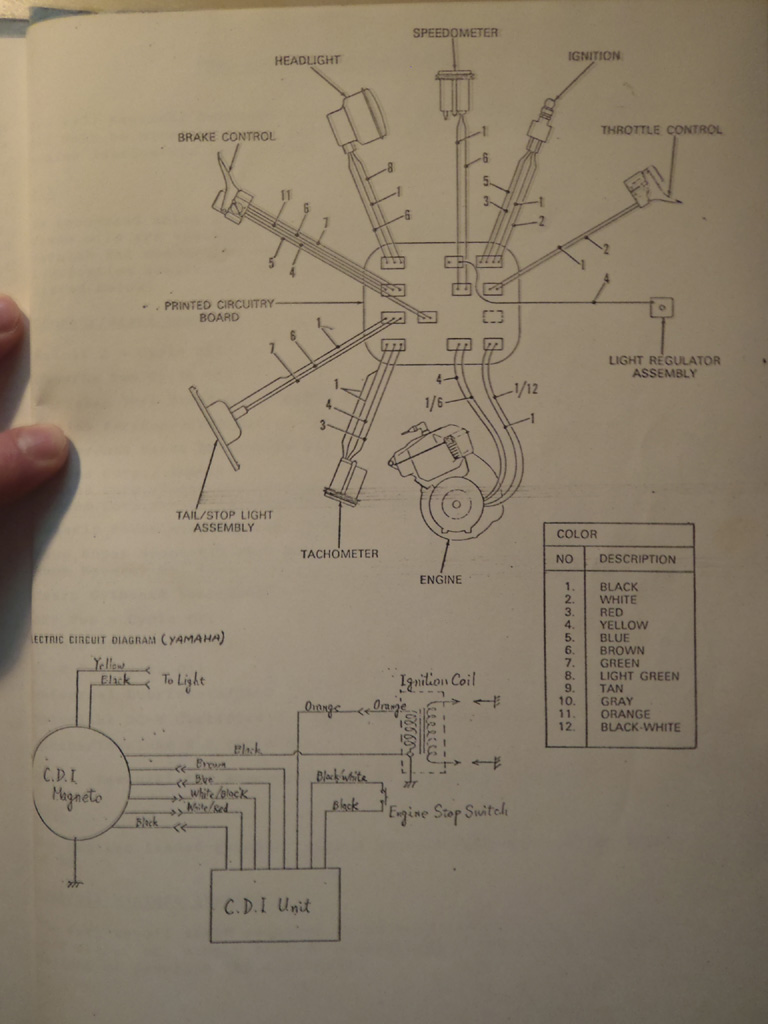 1977 Arctic Cat Wiring Schematics A Different Sst Diagram